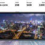 Những tính năng nổi bật và ấn tượng của điện thoại Samsung Galaxy A01